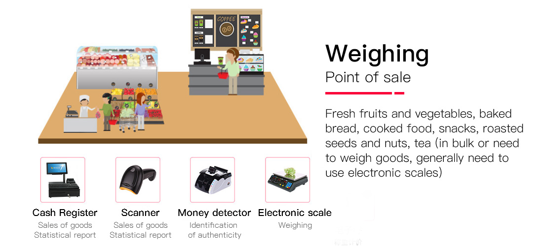 PTKSAI-Pos Cash Register Manufacture | Restaurant And Supermarket Retailing Pos-5